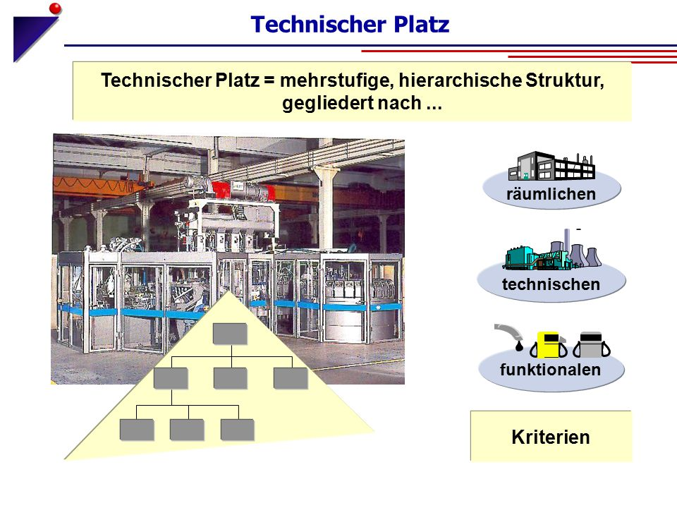 Technischer Platz = mehrstufige, hierarchische Struktur,
