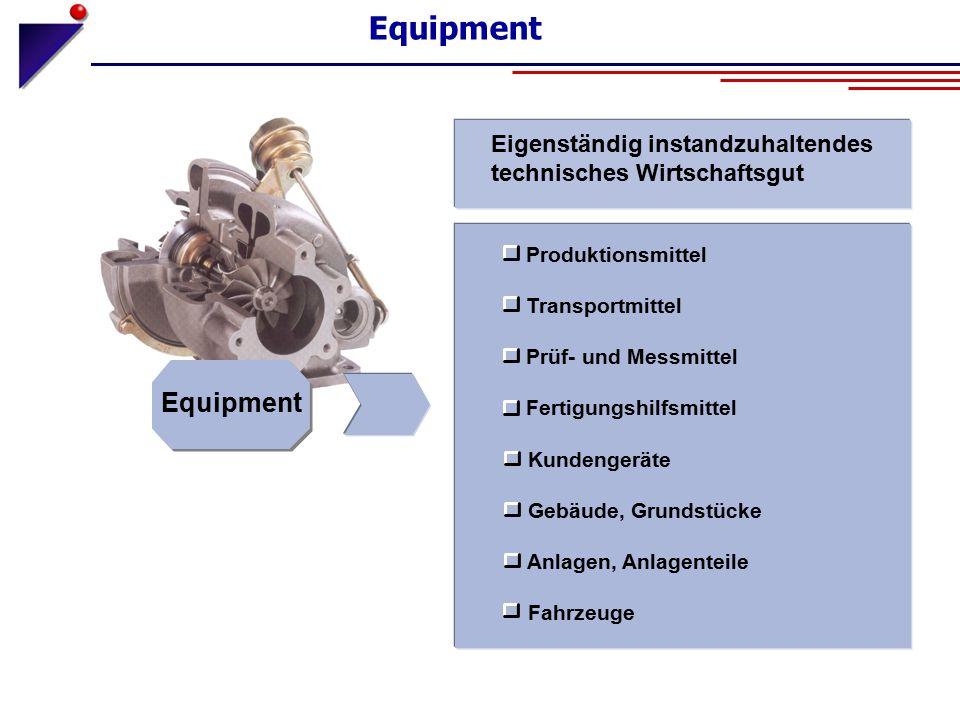 Equipment Equipment Eigenständig instandzuhaltendes