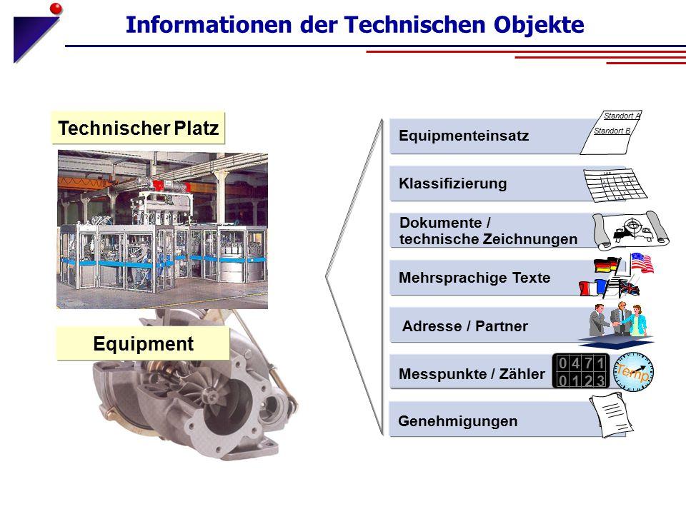 Informationen der Technischen Objekte