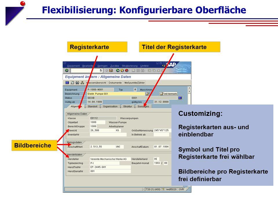 Flexibilisierung: Konfigurierbare Oberfläche