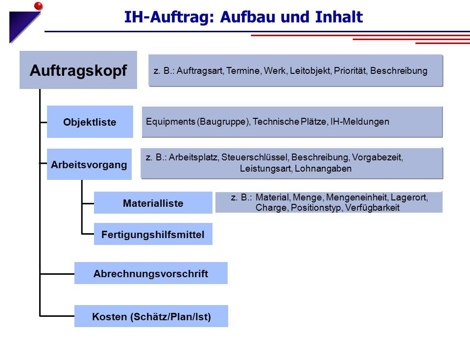 IH-Auftrag: Aufbau und Inhalt