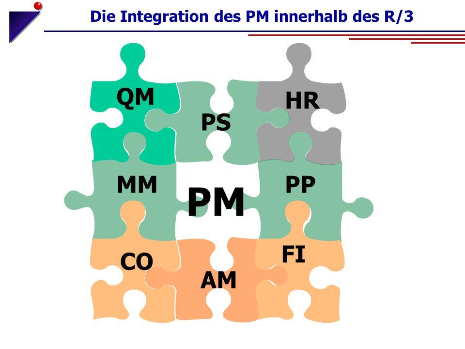 Die Integration des PM innerhalb des R/3