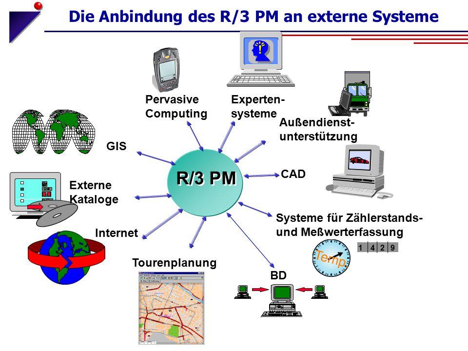 Die Anbindung des R/3 PM an externe Systeme