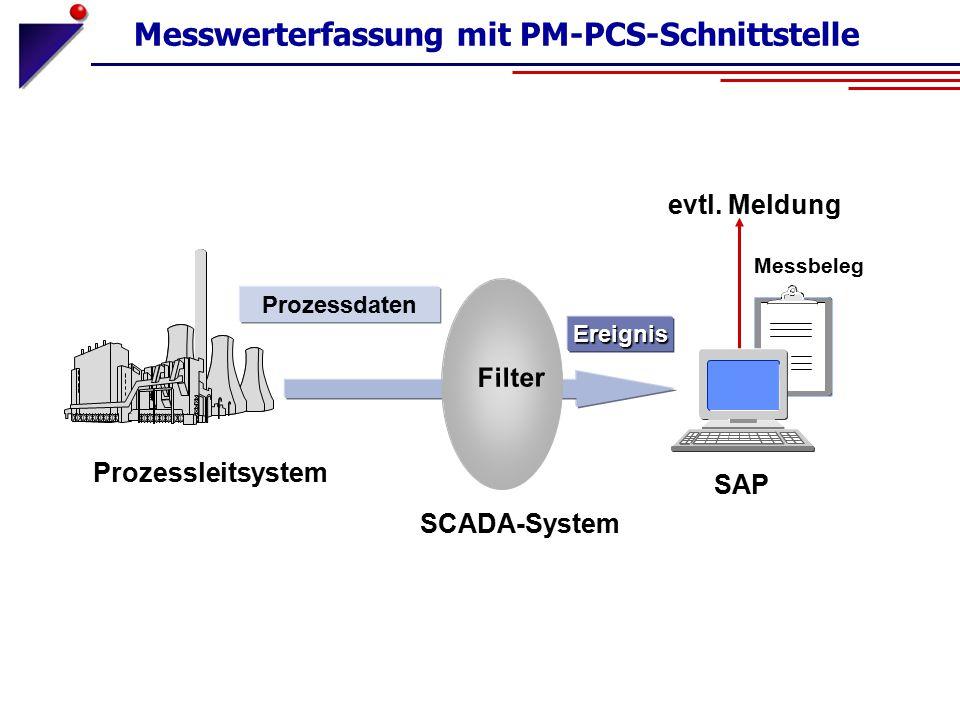 Messwerterfassung mit PM-PCS-Schnittstelle