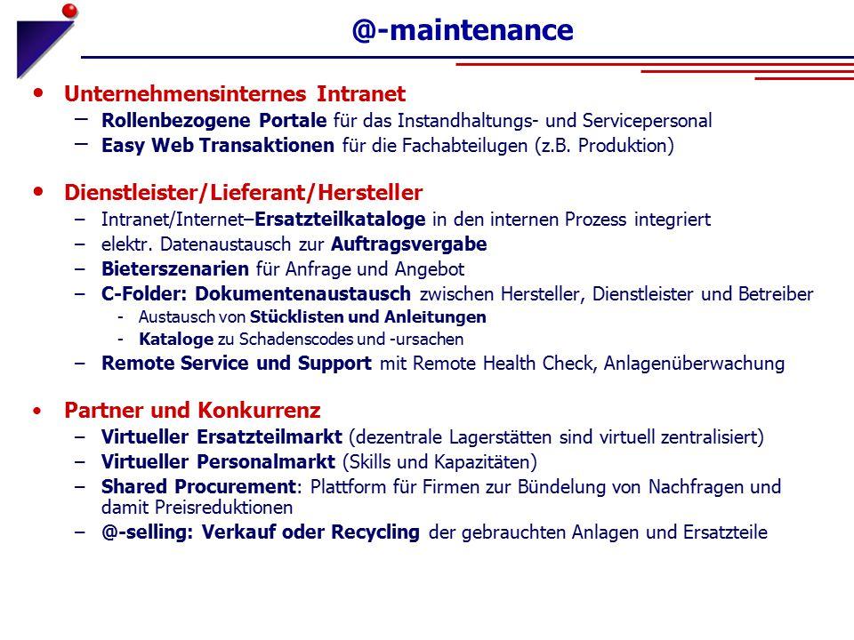 @-maintenance Unternehmensinternes Intranet