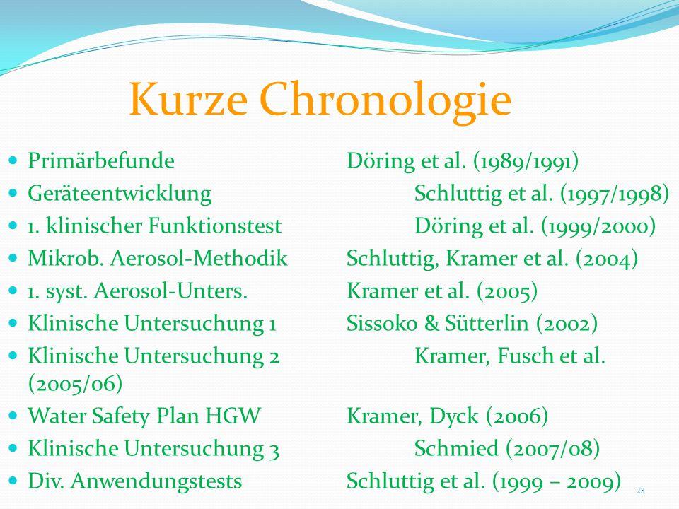 Kurze Chronologie Primärbefunde Döring et al. (1989/1991)