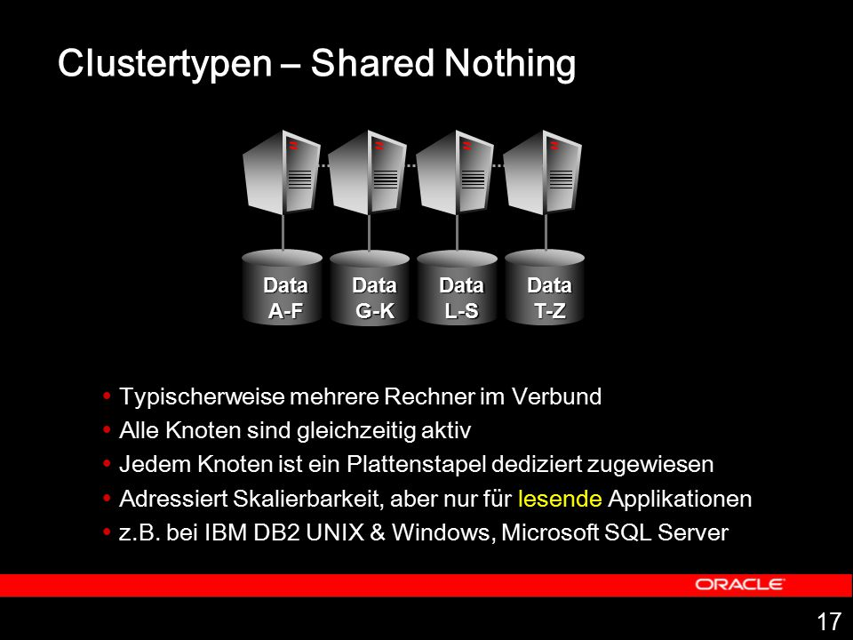 Clustertypen – Shared Nothing