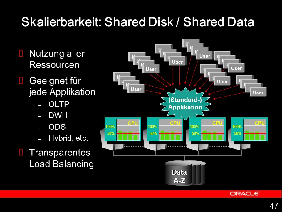 Skalierbarkeit: Shared Disk / Shared Data