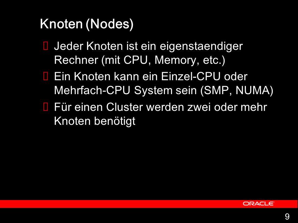 Knoten (Nodes) Jeder Knoten ist ein eigenstaendiger Rechner (mit CPU, Memory, etc.)