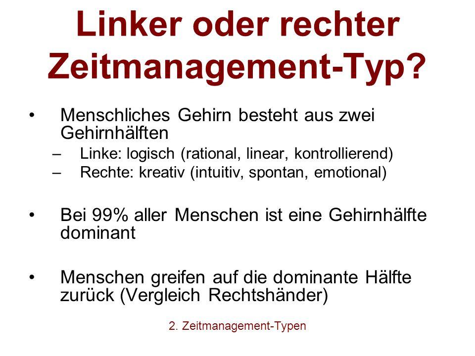 Linker oder rechter Zeitmanagement-Typ