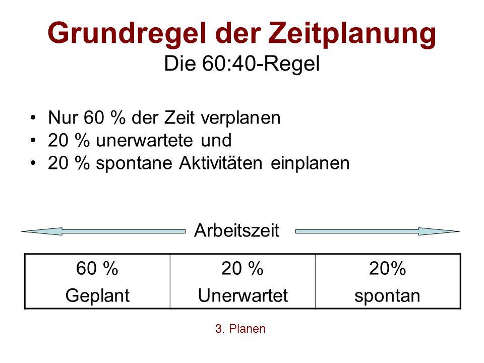 Grundregel der Zeitplanung Die 60:40-Regel