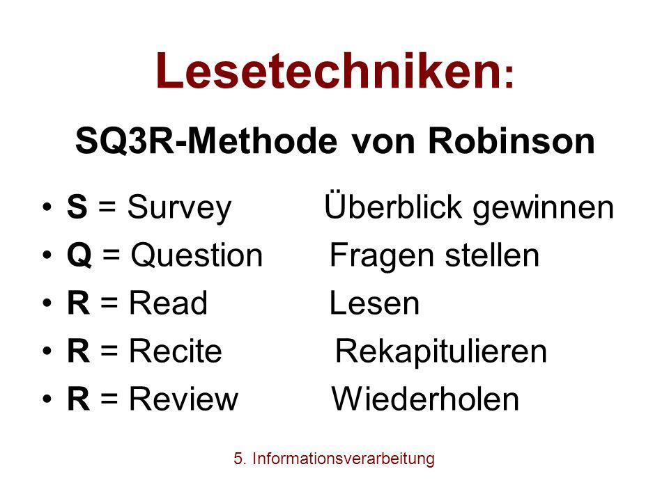 Lesetechniken: SQ3R-Methode von Robinson