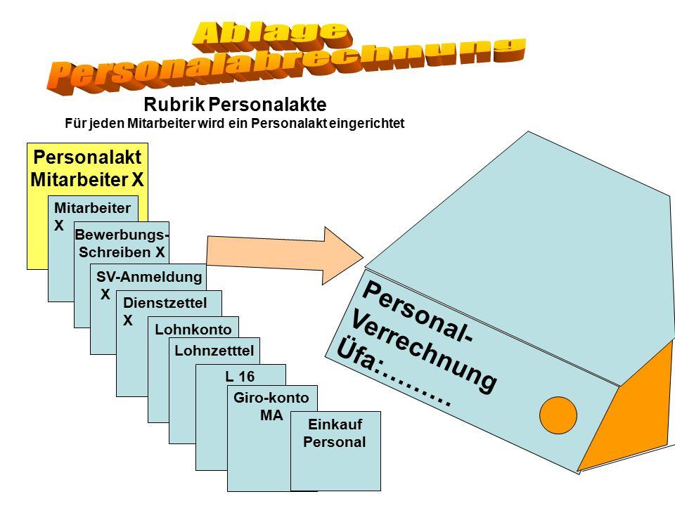 Ablage Personalabrechnung
