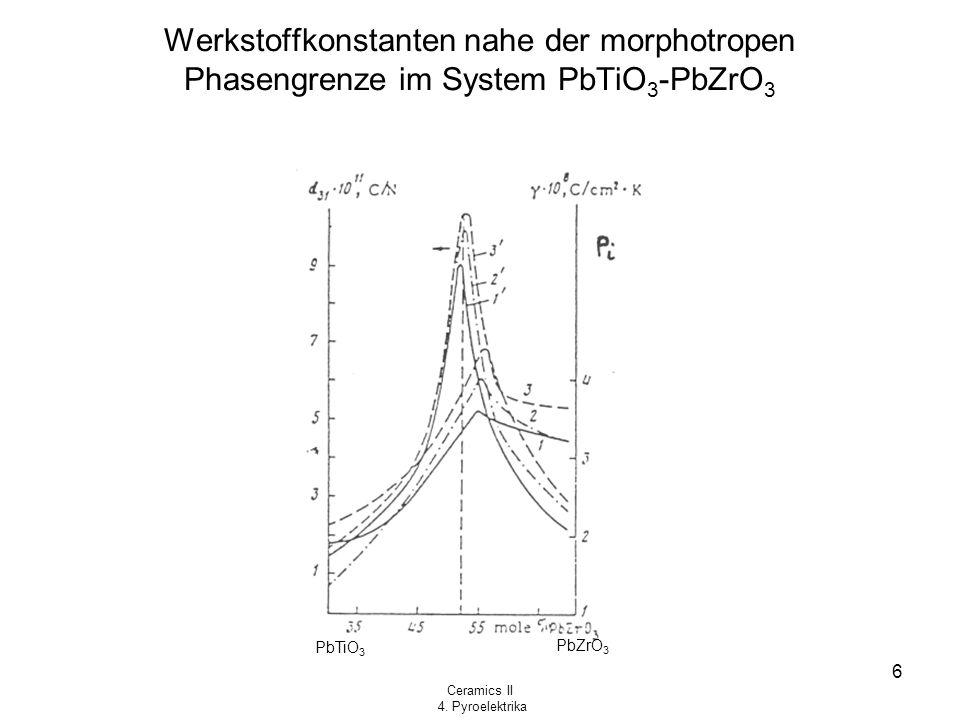 Werkstoffkonstanten nahe der morphotropen Phasengrenze im System PbTiO3-PbZrO3