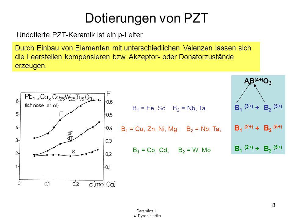 Dotierungen von PZT Undotierte PZT-Keramik ist ein p-Leiter