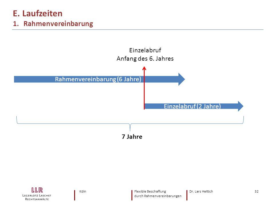 Rahmenvereinbarung (6 Jahre)