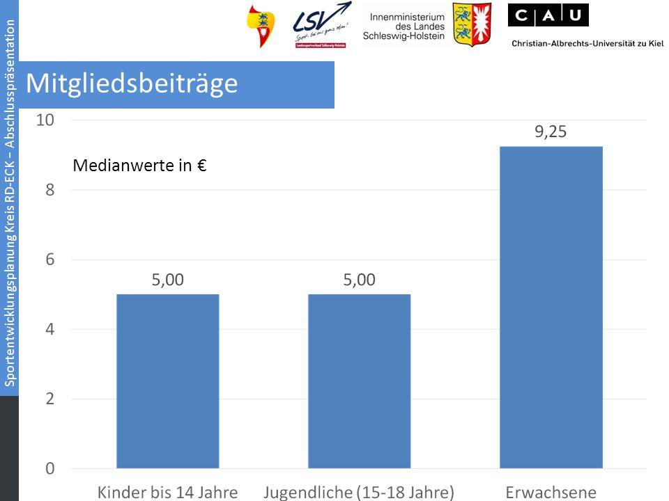 Mitgliedsbeiträge Medianwerte in €