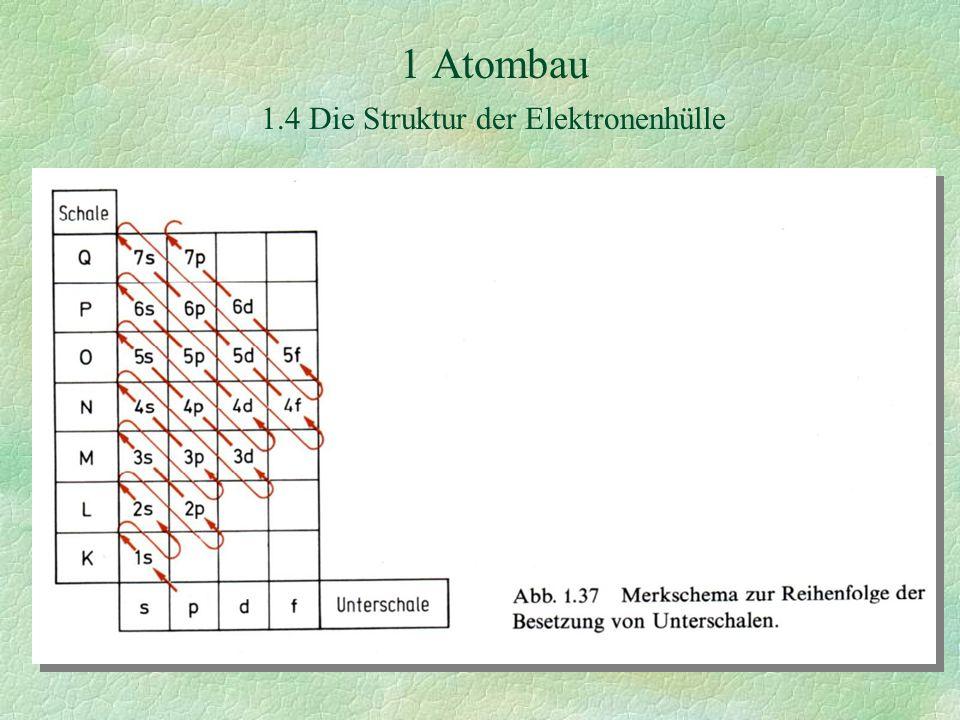 1 Atombau 1.4 Die Struktur der Elektronenhülle