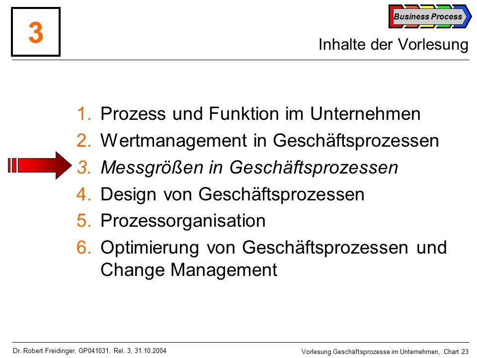 3 Prozess und Funktion im Unternehmen