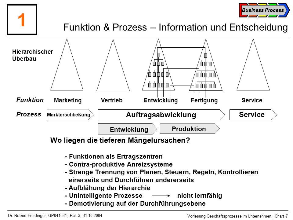 Funktion & Prozess – Information und Entscheidung
