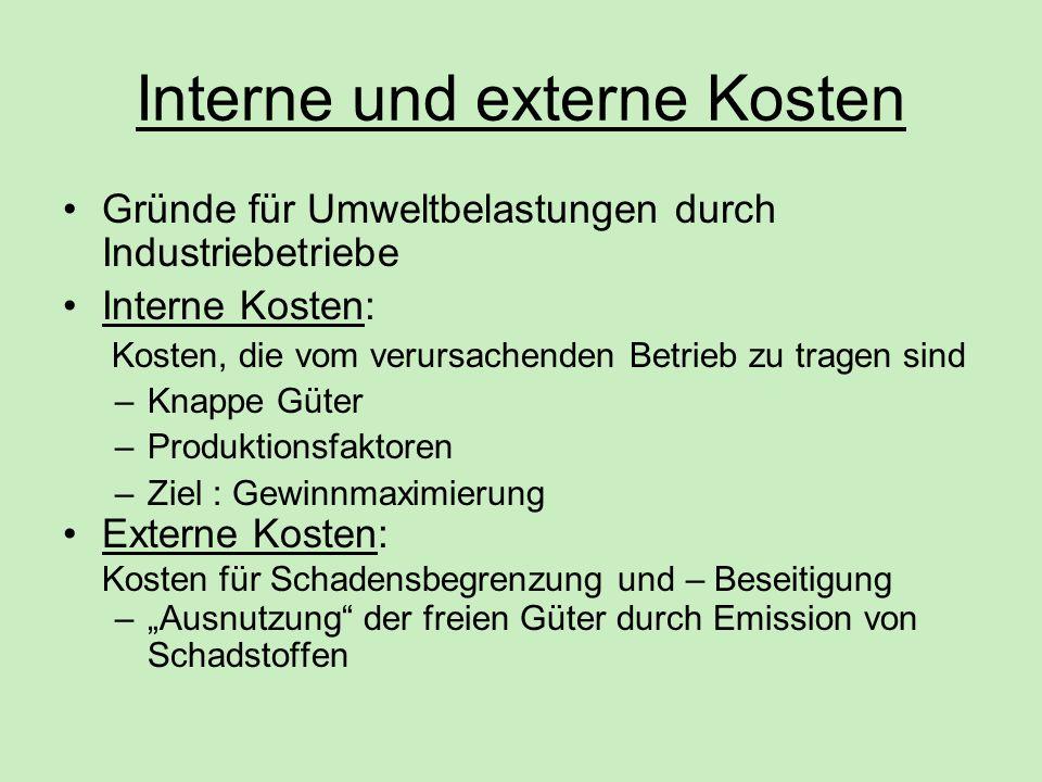 Interne und externe Kosten