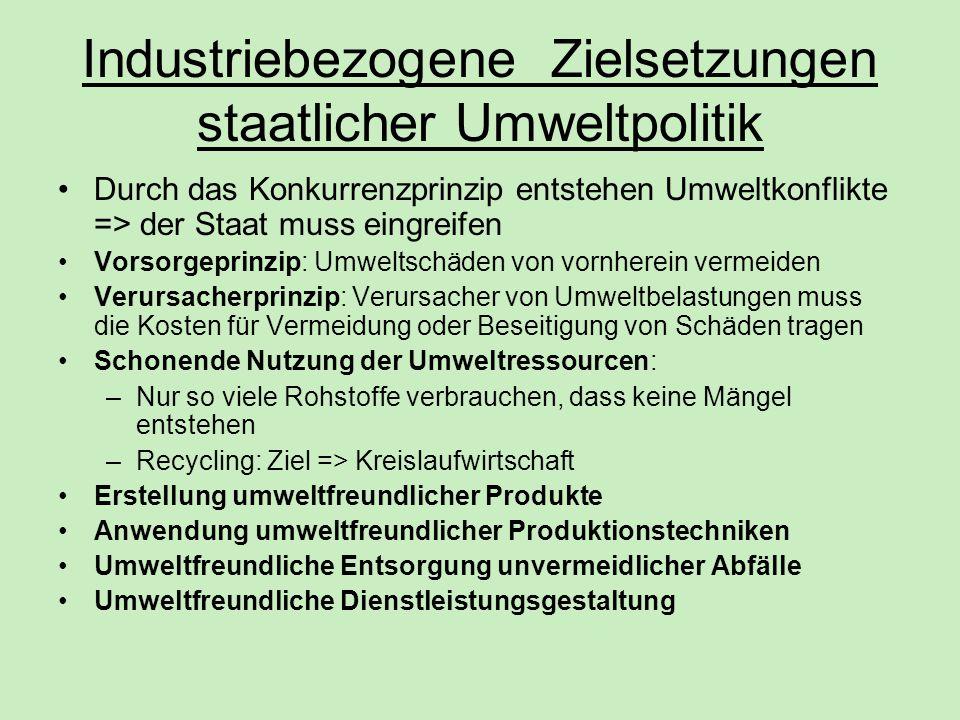 Industriebezogene Zielsetzungen staatlicher Umweltpolitik