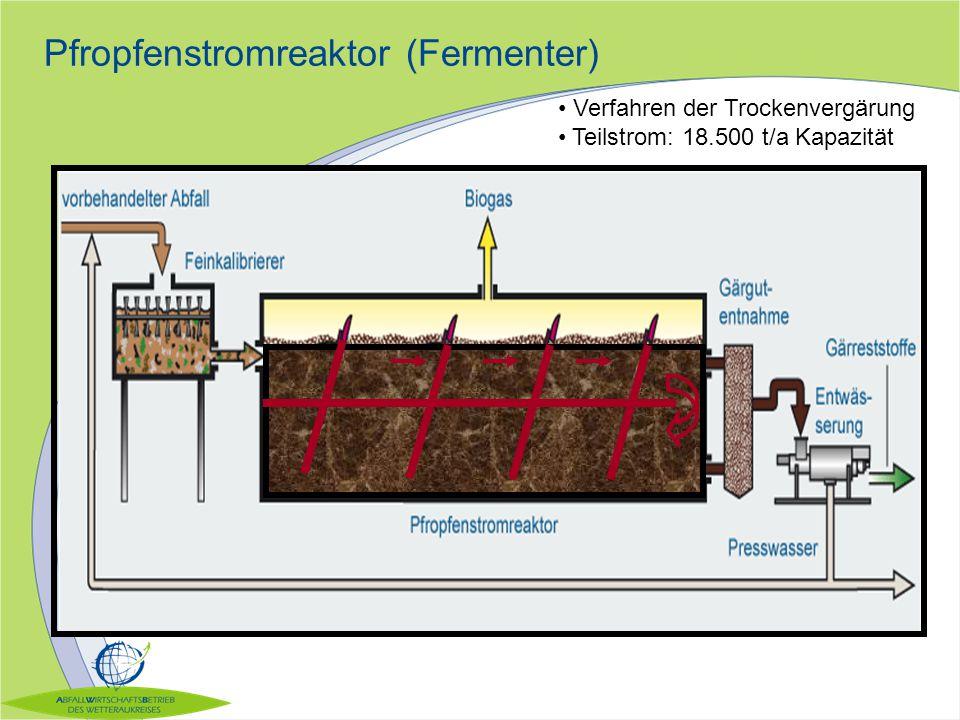 Ausbeuten Energieproduktion Stromerlöse BHKW