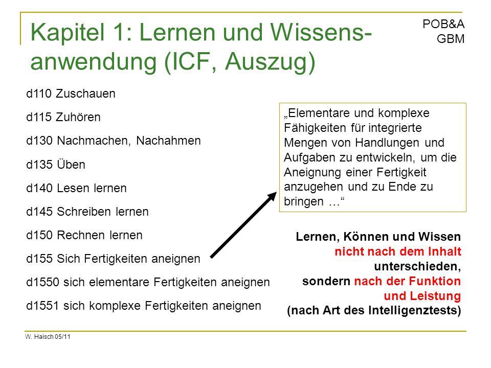 Kapitel 1: Lernen und Wissens-anwendung (ICF, Auszug)