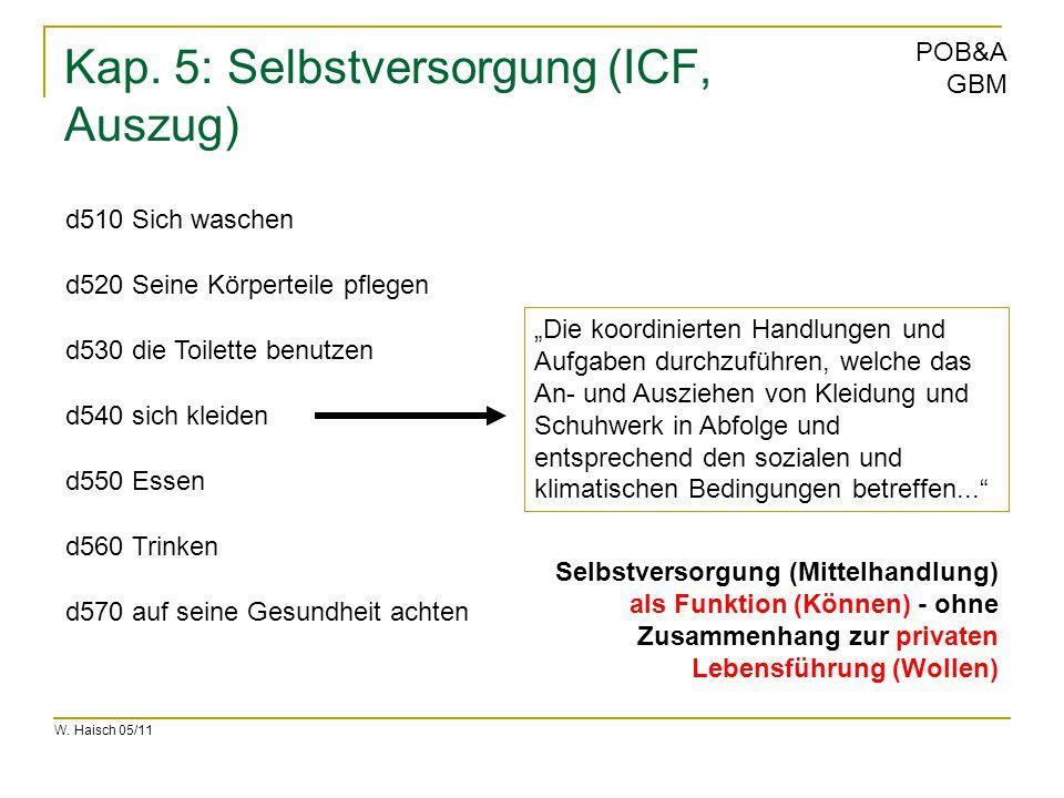 Kap. 5: Selbstversorgung (ICF, Auszug)
