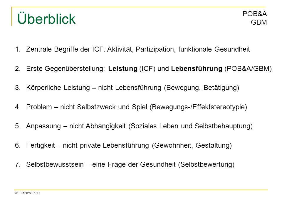 Überblick 1. Zentrale Begriffe der ICF: Aktivität, Partizipation, funktionale Gesundheit.