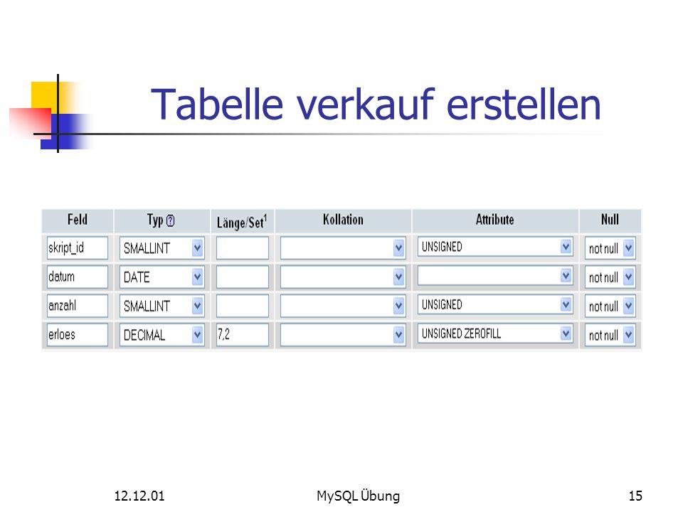 Tabelle verkauf erstellen