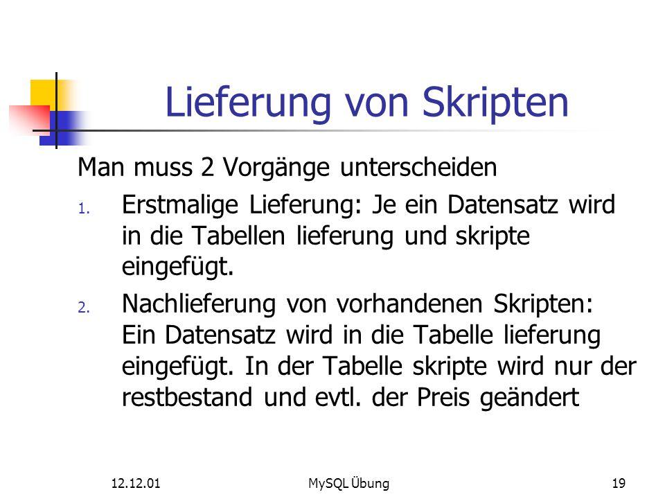 Lieferung von Skripten