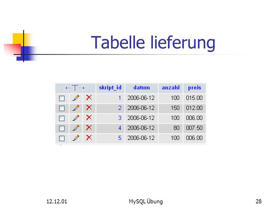 Tabelle lieferung 12.12.01 MySQL Übung