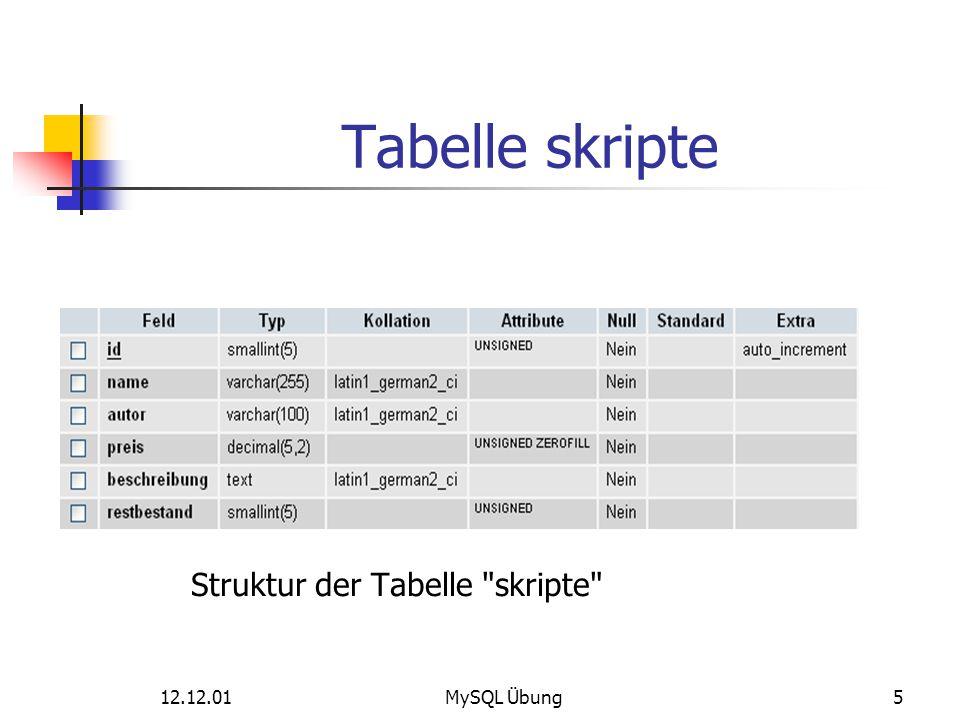 Tabelle skripte Struktur der Tabelle skripte 12.12.01 MySQL Übung