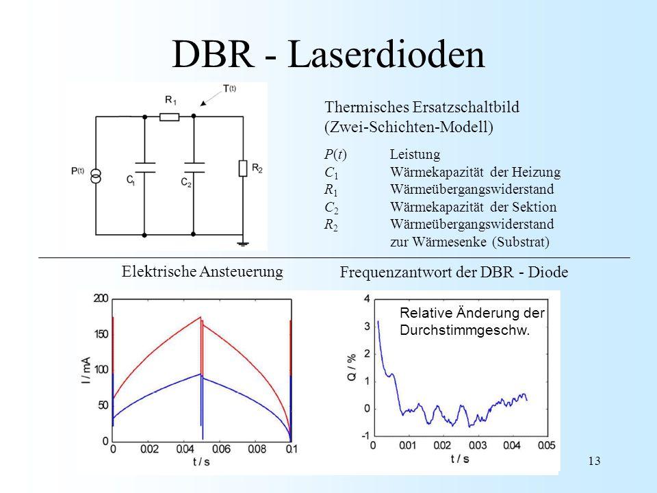 DBR - Laserdioden Thermisches Ersatzschaltbild (Zwei-Schichten-Modell)