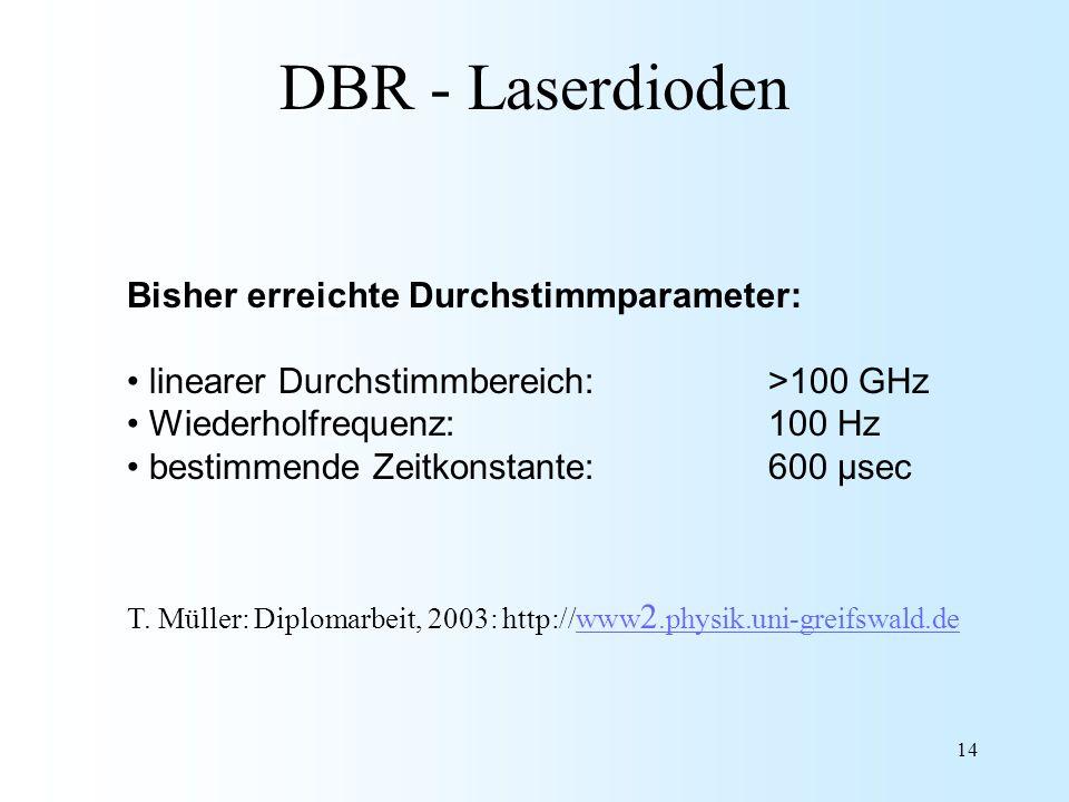 DBR - Laserdioden Bisher erreichte Durchstimmparameter: