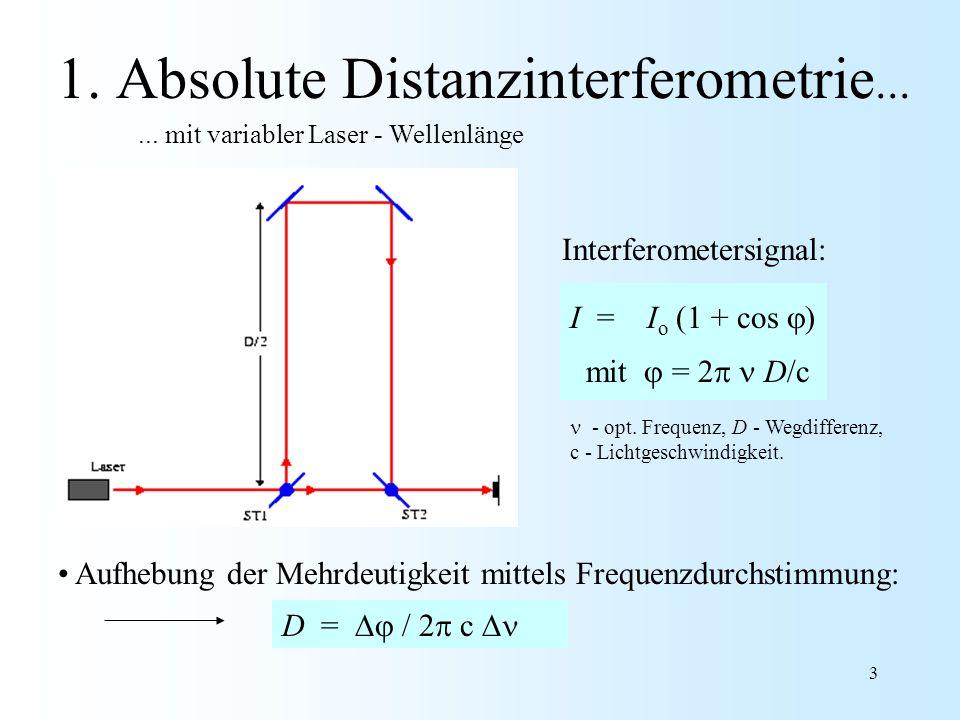 1. Absolute Distanzinterferometrie...