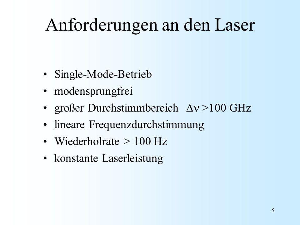 Anforderungen an den Laser