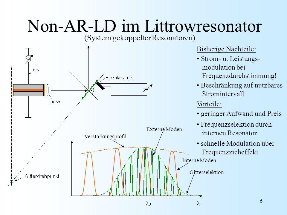 Non-AR-LD im Littrowresonator