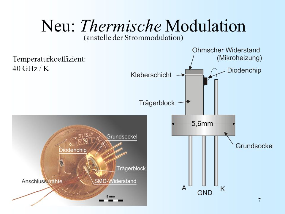 Neu: Thermische Modulation