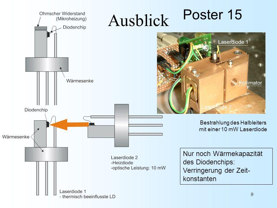 Bestrahlung des Halbleiters mit einer 10 mW Laserdiode