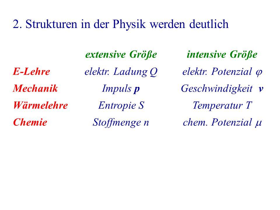 2. Strukturen in der Physik werden deutlich