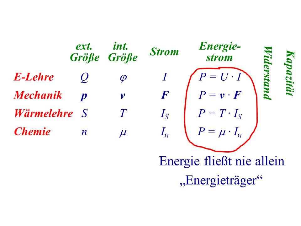 """Energie fließt nie allein """"Energieträger"""