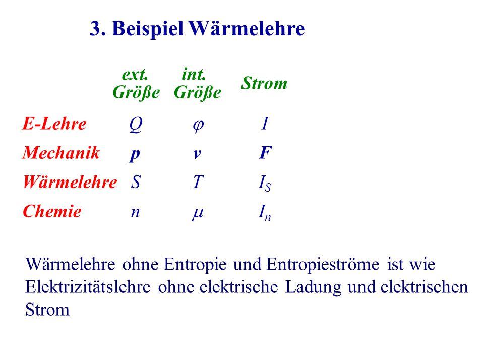 3. Beispiel Wärmelehre Strom I F IS In ext. Größe Q p S n int. Größe 