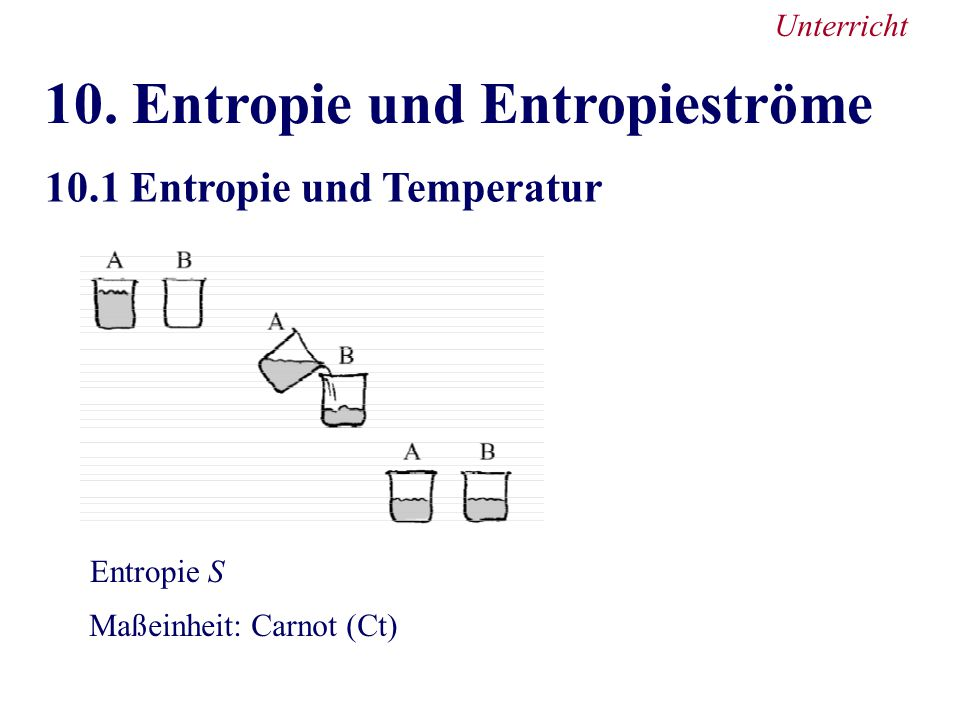 10. Entropie und Entropieströme