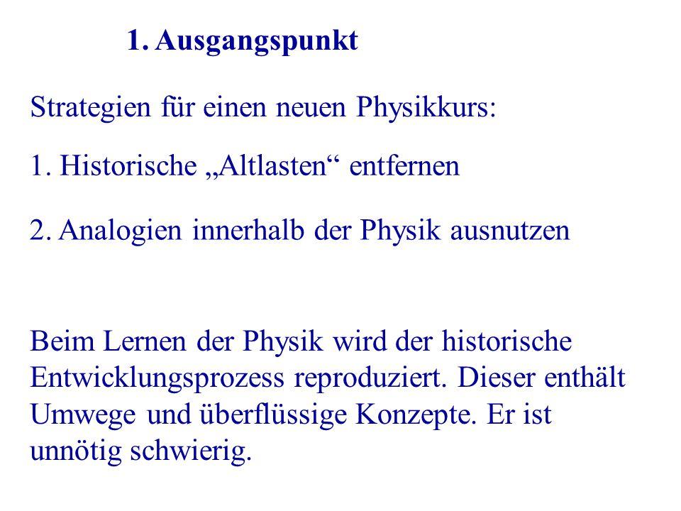 """1. Ausgangspunkt Strategien für einen neuen Physikkurs: 1. Historische """"Altlasten entfernen. 2. Analogien innerhalb der Physik ausnutzen."""