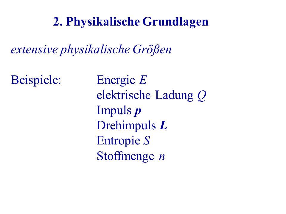 2. Physikalische Grundlagen