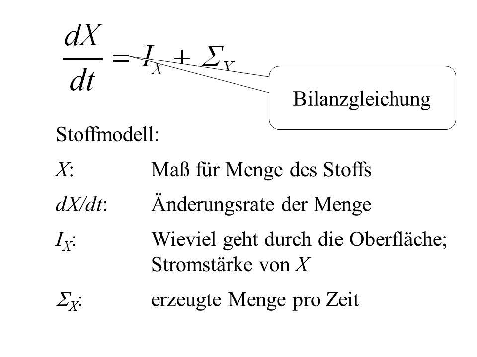 Bilanzgleichung Stoffmodell: X: Maß für Menge des Stoffs. dX/dt: Änderungsrate der Menge. IX: Wieviel geht durch die Oberfläche;