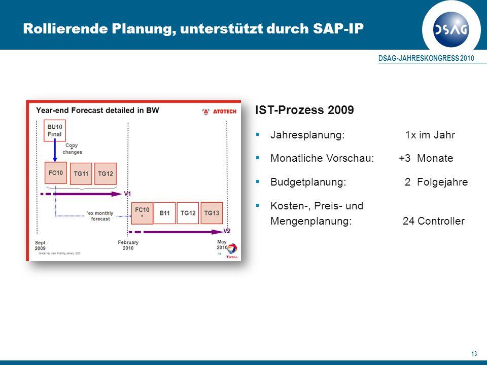 Rollierende Planung, unterstützt durch SAP-IP