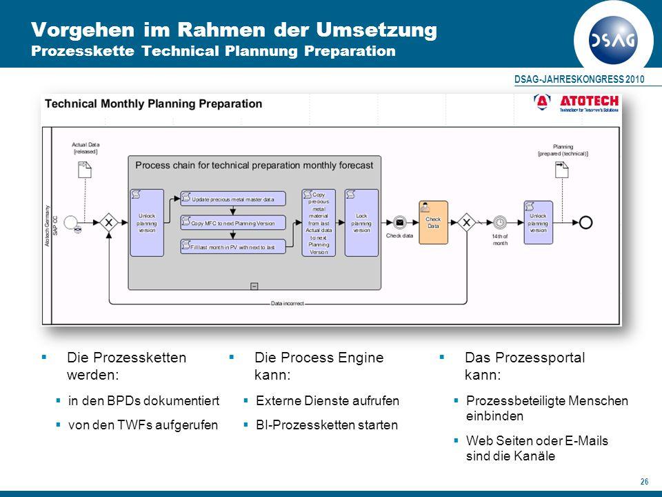 Vorgehen im Rahmen der Umsetzung Prozesskette Technical Plannung Preparation